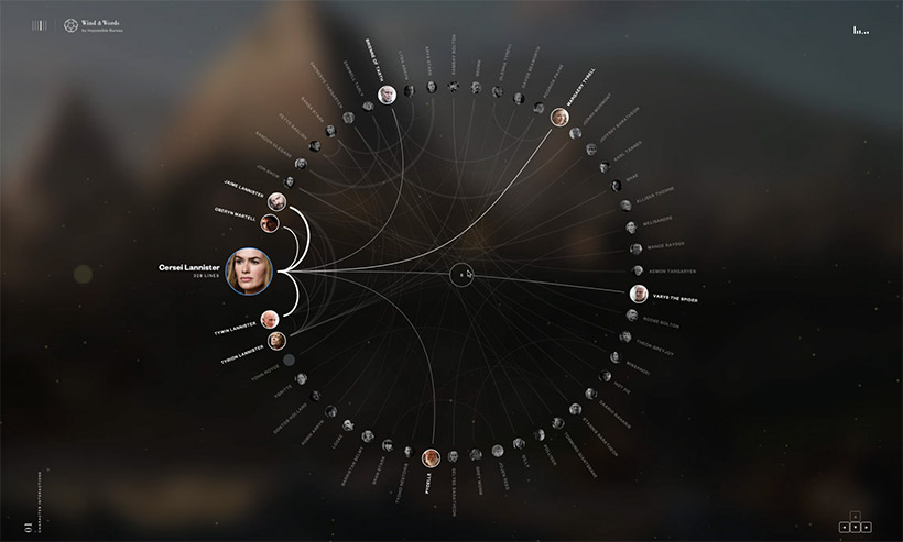 Wind and Words data visualization in Beta - Impossible Bureau